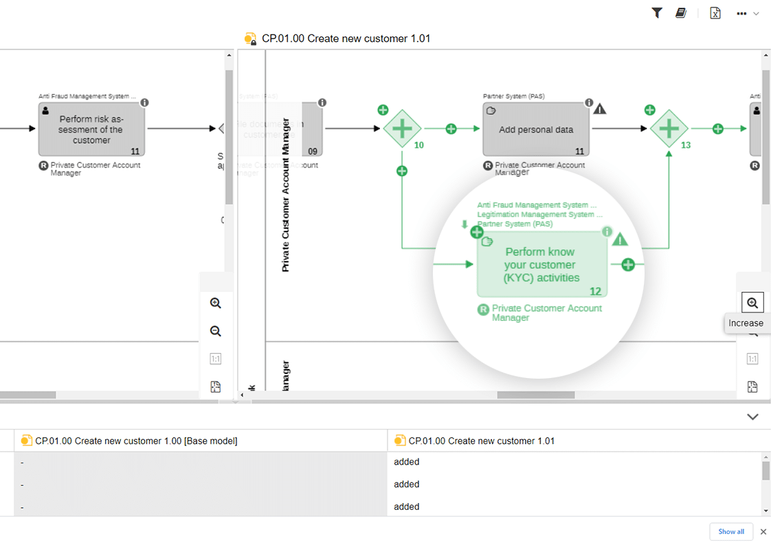 Den Sequenzfluss anpassen und Änderungen visualisieren – grafischer und tabellarischer Modellvergleich